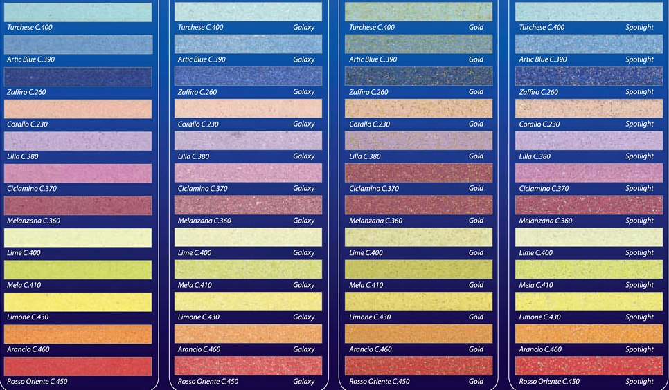 Цвет затирки для плитки фото